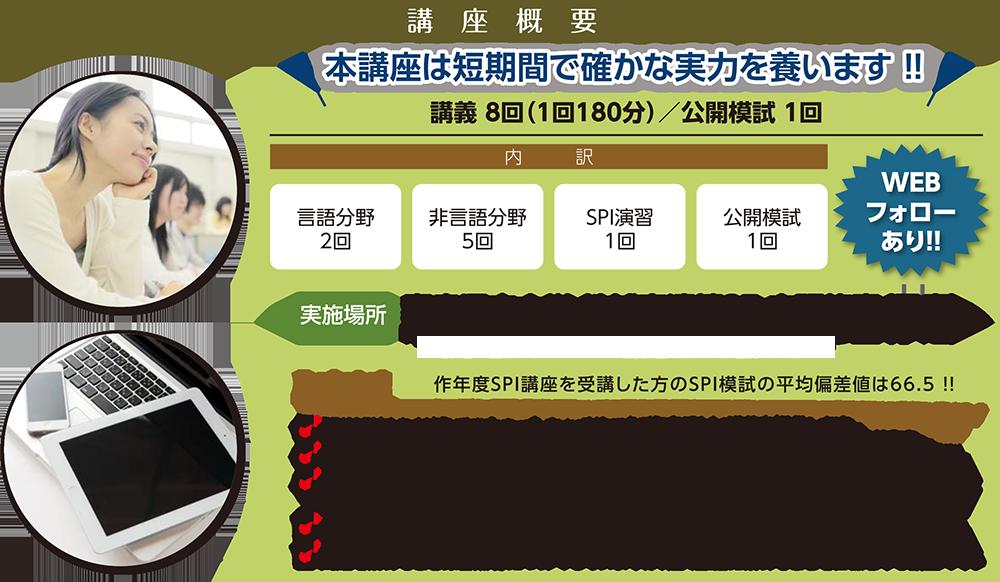 奈良県立大学SPI対策講座 講座内容